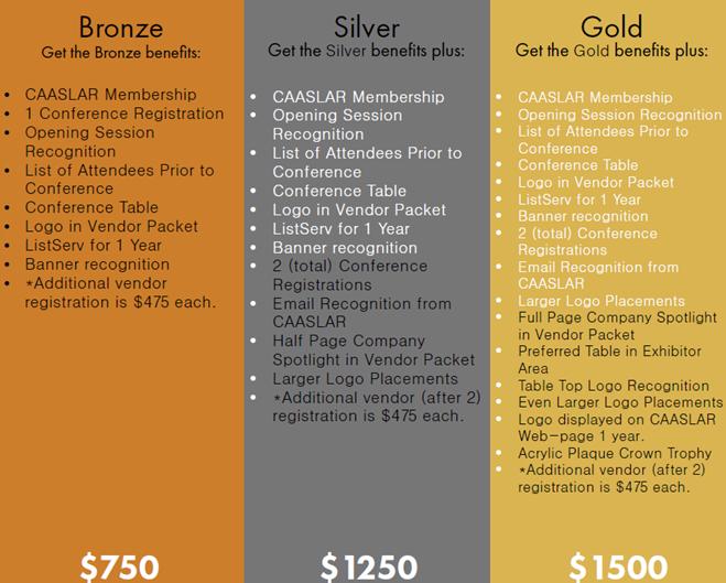 vendor-levels-2017